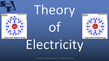 An explanation of what electricity is and the how and why of it.