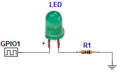 Simple LED and resistor circtuit used to test GPIO toggle speed.