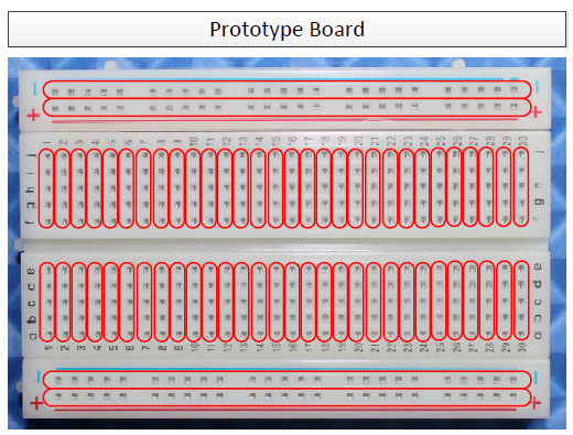 This picture shows a solderless breadboard type prototype board with grouping of component pin holes.