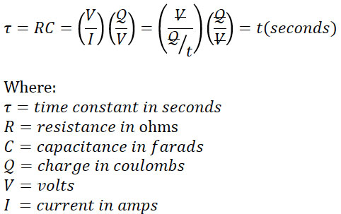The time constant of a capacitor is represented by the Greek letter tau and is equal to resistance times capacitance.